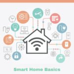 Smart Home Devices - Is Your Home Smart